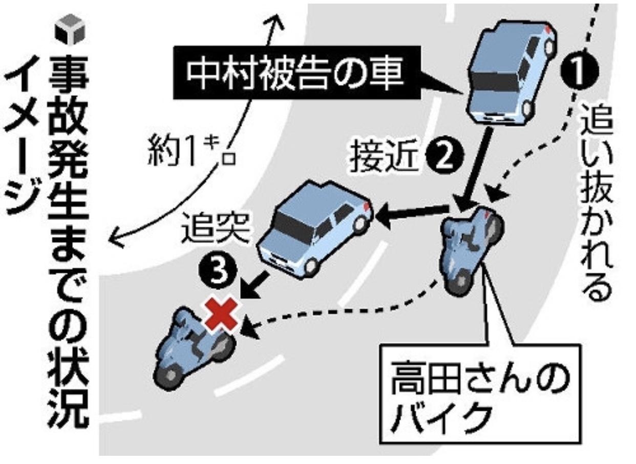 大阪あおり運転殺人】バイクへの...
